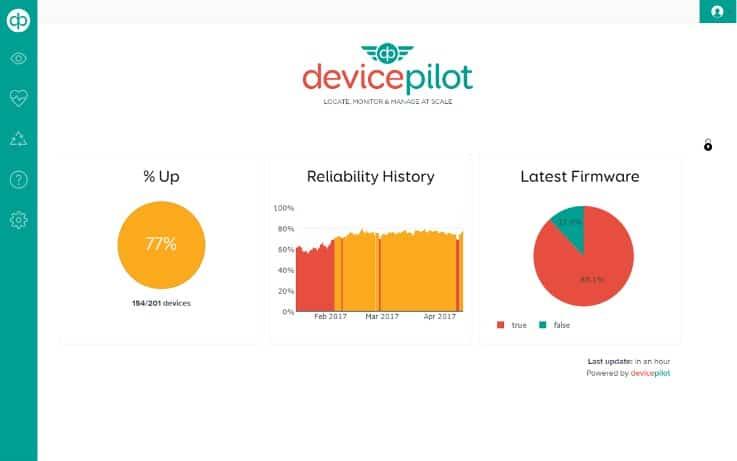 DevicePilot IoT retail innovation