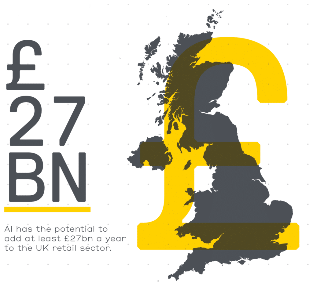 27-Bn-Added-UK-Sector AI