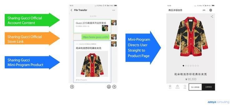 China Retail - WeChat Ecommerce