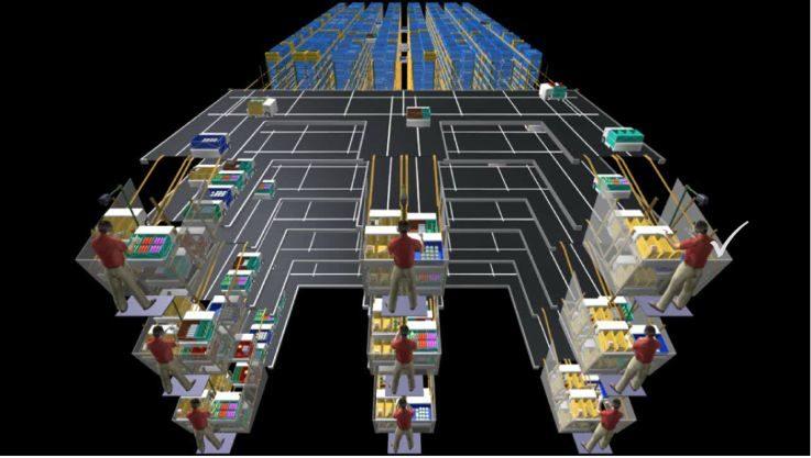Alert Innovation - Robots In Retail