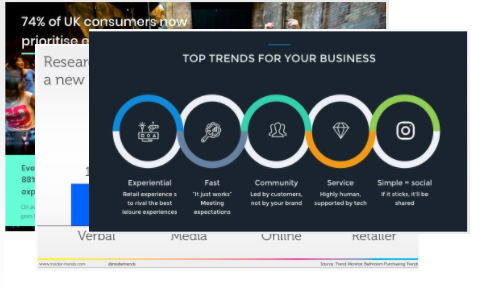 retail futures research - Insider Trends | Retail Consultancy