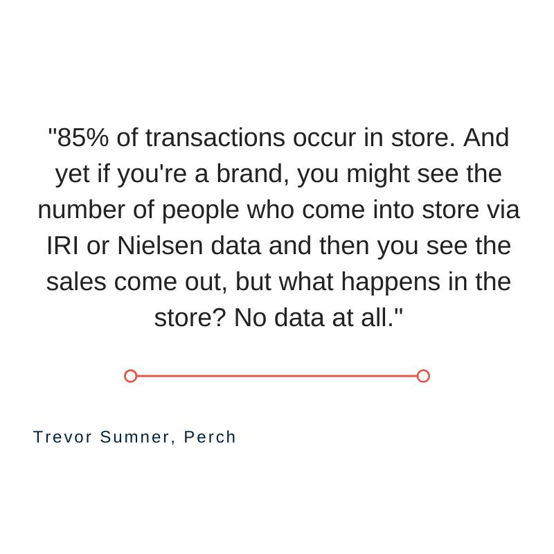 Perch - Future of Retail