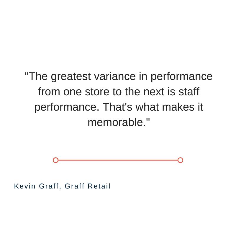 Graff Retail - Insider Trends | Retail Consultancy